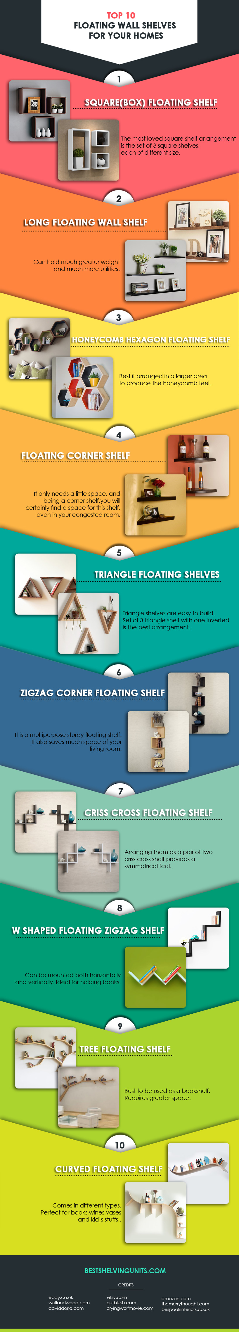 Top 10 Floating Wall Shelves | Infographic Post